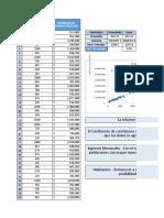 Taller Modelos de regresión - David Moreno 232037