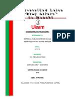 Administración Financiera II Grupal