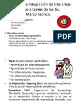 13 ABRIL DIAPOSITIVAS MARCO TEORICO..pdf