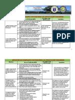 AppendixL.1 AnnotationTemplate TeacherI-III