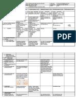 Agricultural Crop TLE PECS7-0k-1(2nd Week)