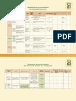 00 Programa de Educación Financiera - CRECER Bolivia