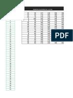 Tarea Excel