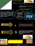diapositivas analisis de cereales.pptx