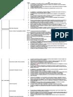 Sistema de Gestión Ambiental - Implementación