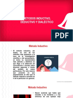 Metodos Inductivo Deductivo Dialéctico 20190512224814
