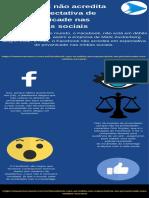 Facebook não acredita em expectativa de privanicade nas mídias sociais