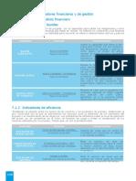 Indicadores Financieros PDF
