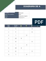 Taller N-2 Evaluación de Actividades de Un Proceso