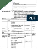 2. School Forms