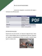 ETIOLOGÍA DE LAS INTOXICACIONES