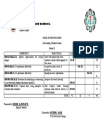 Table of Specifications (grade 10)