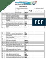 Curriculum Audit Log Math Four