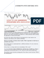Dynamic Support and Resistance With Pitchfork