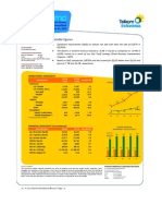 Info Memo 1H2010 of PT Telekomunikasi Indonesia