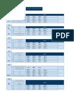 ROM EP 3.0 Spreadsheet