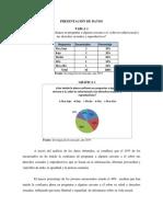 Presentación de Datos (1)