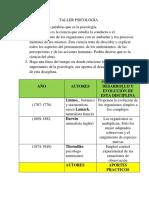 TALLER PSICOLOGIA.docx