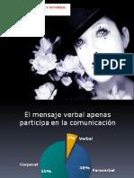 comunicación verbal