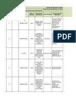 Matriz-Legal-Sg-sst-Sena-Actividad-1