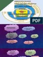 Estructura Sistema Educativo Ecuatoriano