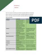 Ap1_herramientas Matematica III- Estadística i