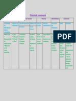 Elementos de Una Planeación