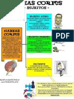 Mapas Mentais Direito Processual Penal