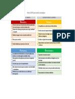 Analisis Dafo en Excel