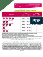 Tasas+Productos.pdf