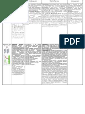 dosificación de pérdida de peso de furosemida