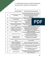 CODIGOS DE ERRO ECO GARDEN.pdf