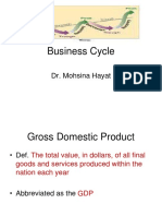Business Cycle (1)