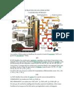 Tipos de Lubricantes en Maquinas y Motores