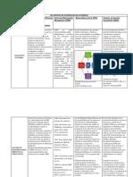 Cuadro Comparativo Los Sistemas de Informacion de La Empresa