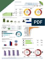Identidade+Econômica+dos+Municípios+Mineiros+-+Contagem