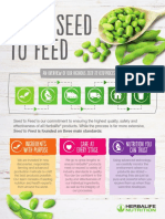 NutritionClub Poster Seed to Feed 1
