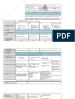 Sample Contextualized and Localized Lesson Plan for SHS (1)