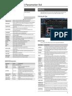 Bts_for_katana Pg 19-27 Effect Parameter List Guide