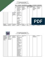 Plan de Mejoramiento 2019 (Académico)