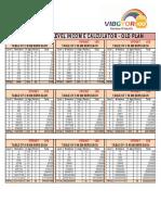 Vibgyor 100 Calculator - 10 Levels - New Plan