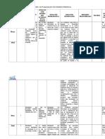 Matriz de Programación de Unidades Didácticas