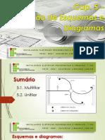 Cap 5 - A - Utilização de Esquemas e Diagramas - S 12 - 25