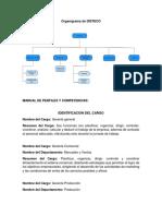 Organigrama de DISTECO.docx