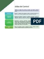 Medidas de Control Decreto 1072 2015