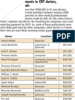 List of Central New York doctors, others paid by drug makers to talk about their drugs