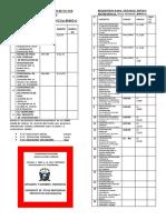 Requisitos Titulo Educ Sec Undac