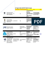 Zt Docker Cheat Sheet