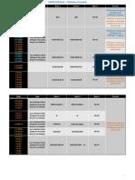 DENON_AVR_Reset-Initialization-Procedure.pdf