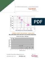 Exxon Mobil Matls Lab A105N vs A350LF2 GrainSize.pdf